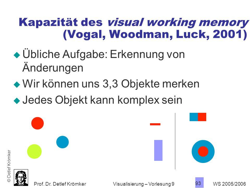 Kapazität des visual working memory (Vogal, Woodman, Luck, 2001)