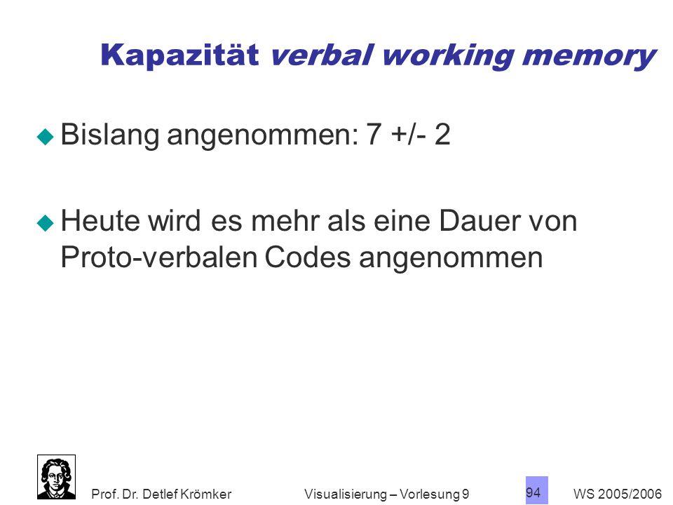 Kapazität verbal working memory
