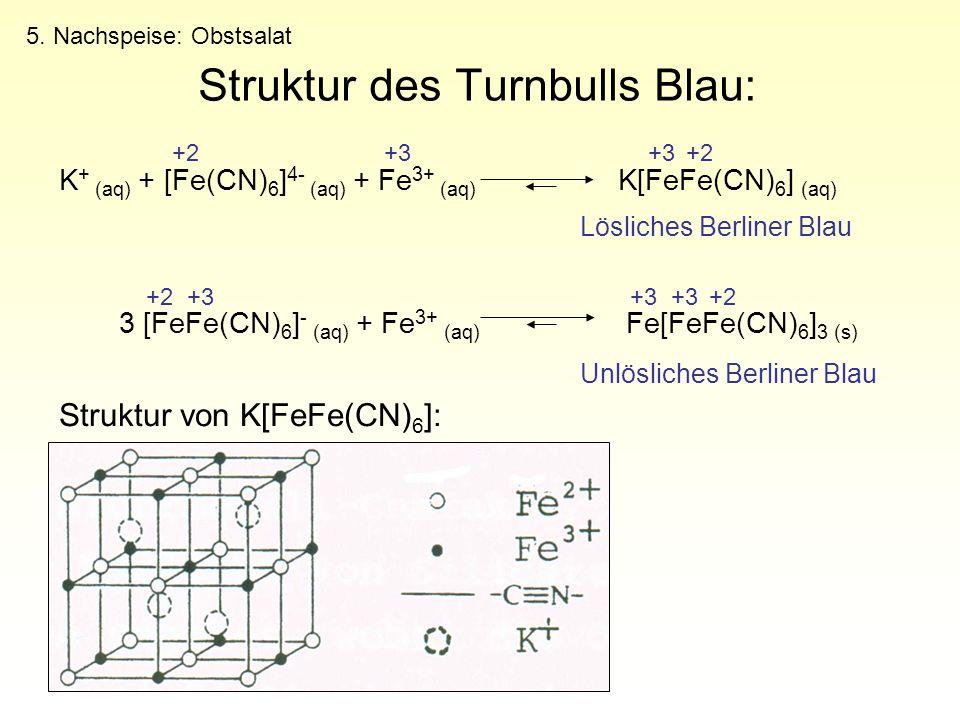 Struktur des Turnbulls Blau: