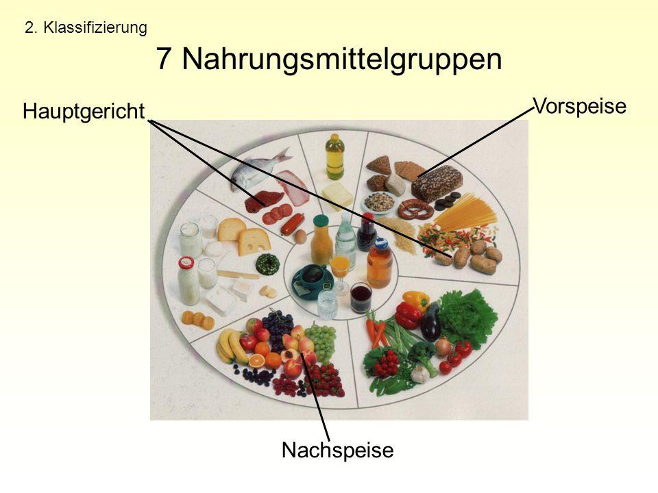 7 Nahrungsmittelgruppen