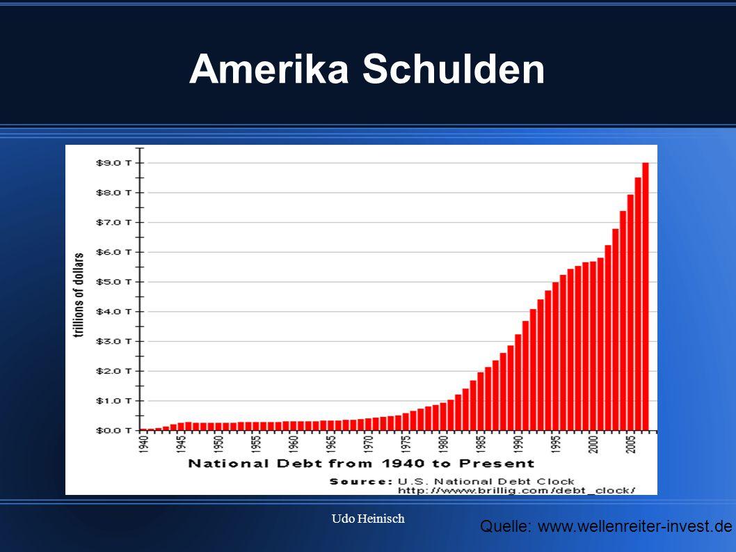 Amerika Schulden GRAFIK – Schuldengrafik