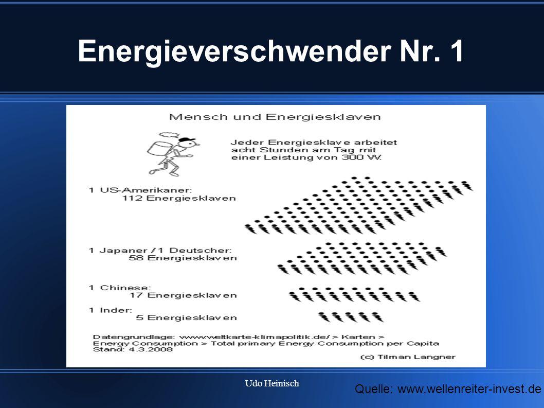 Energieverschwender Nr. 1