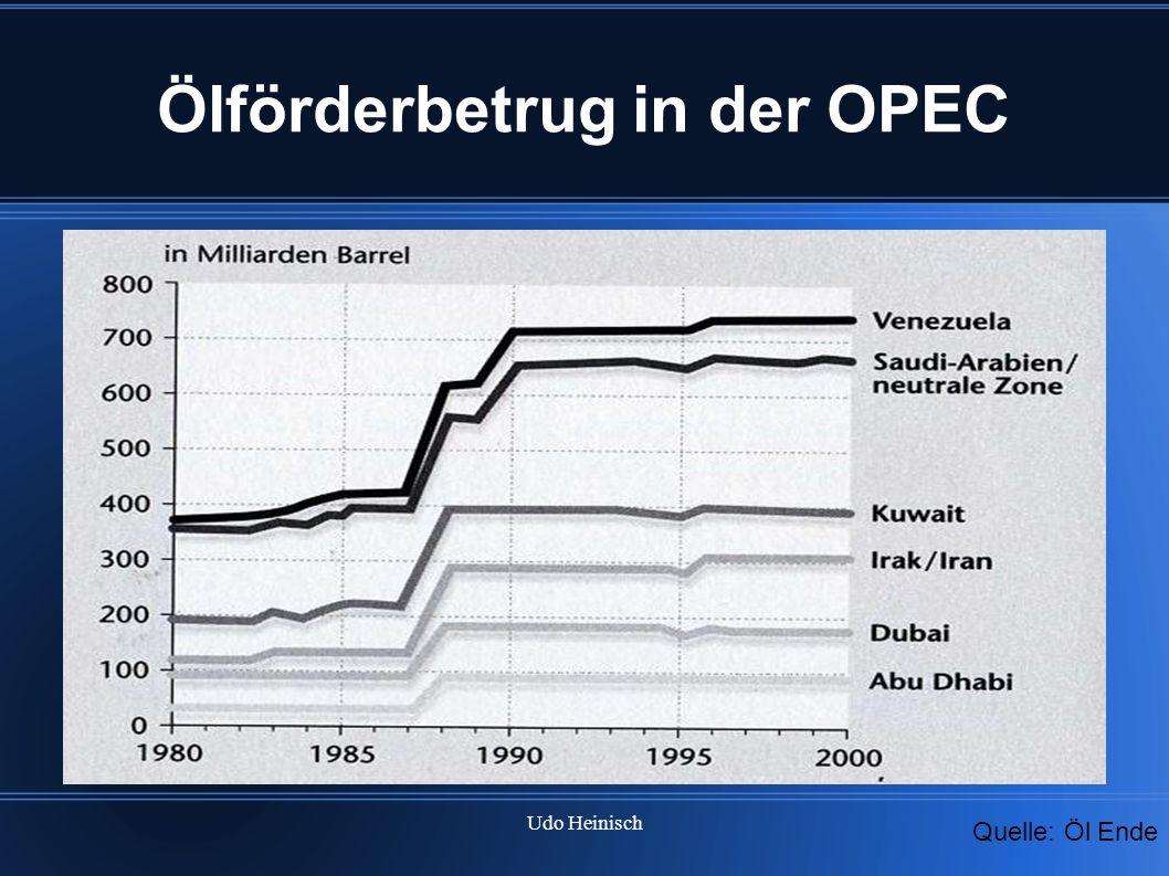 Ölförderbetrug in der OPEC