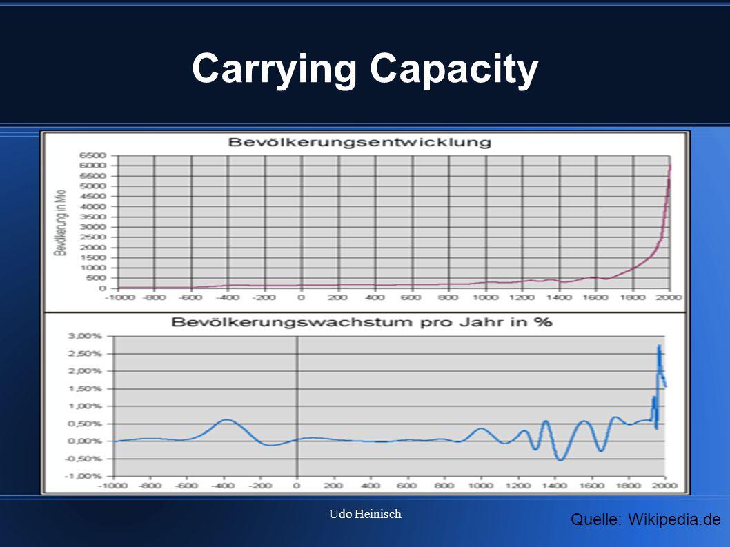 Carrying Capacity Tragfähigkeit ist vom Energiebedarf abhängig