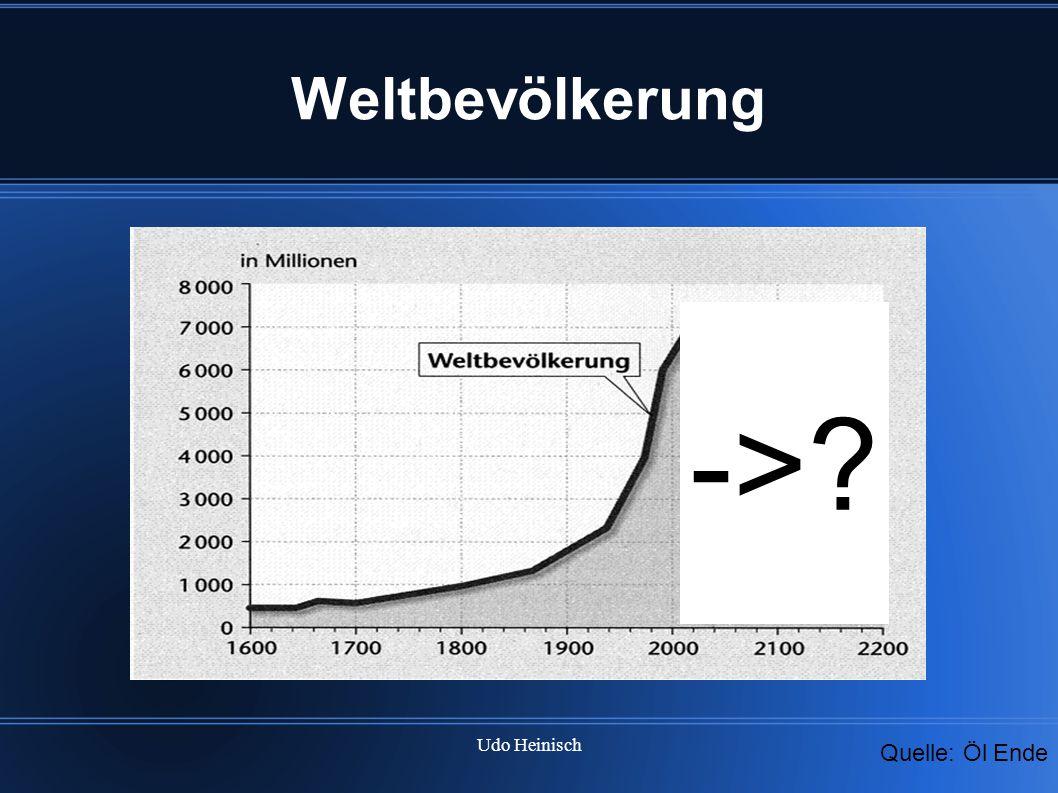 -> Weltbevölkerung