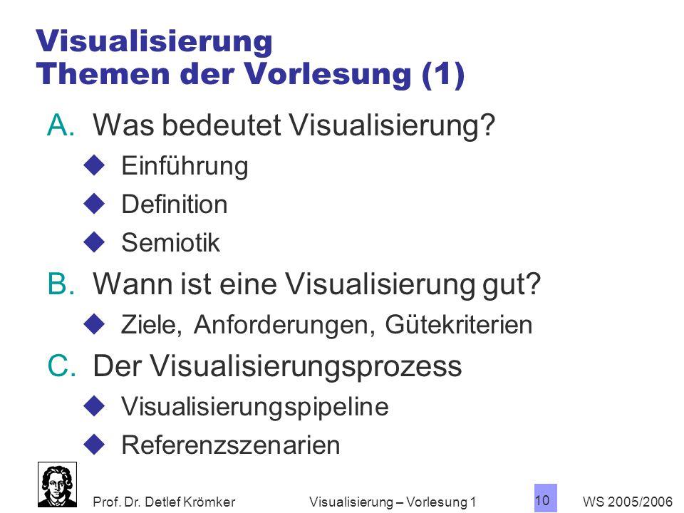 Visualisierung Themen der Vorlesung (1)