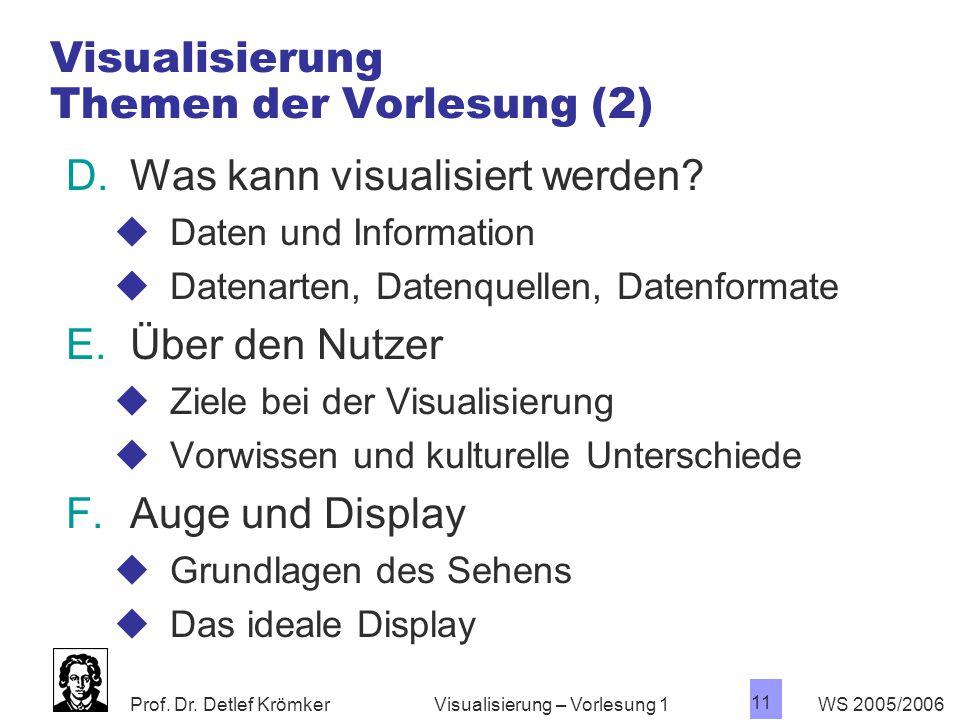 Visualisierung Themen der Vorlesung (2)