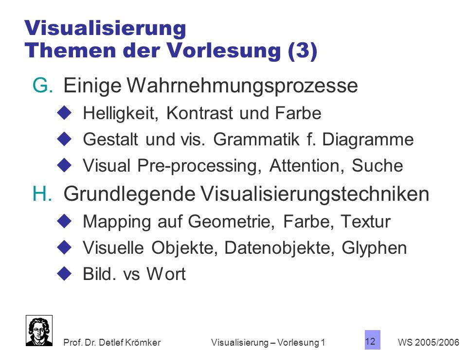 Visualisierung Themen der Vorlesung (3)