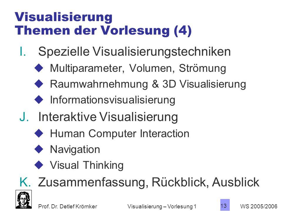 Visualisierung Themen der Vorlesung (4)
