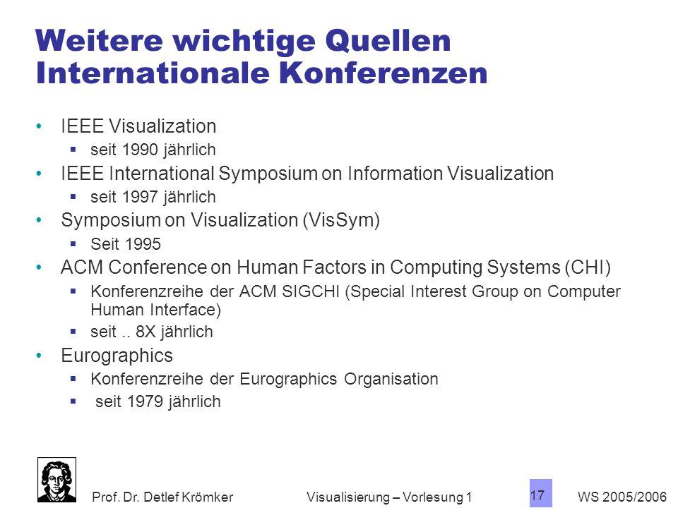 Weitere wichtige Quellen Internationale Konferenzen
