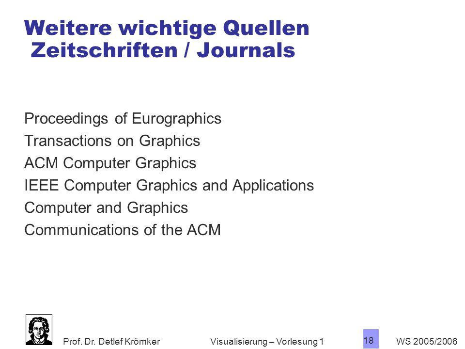 Weitere wichtige Quellen Zeitschriften / Journals