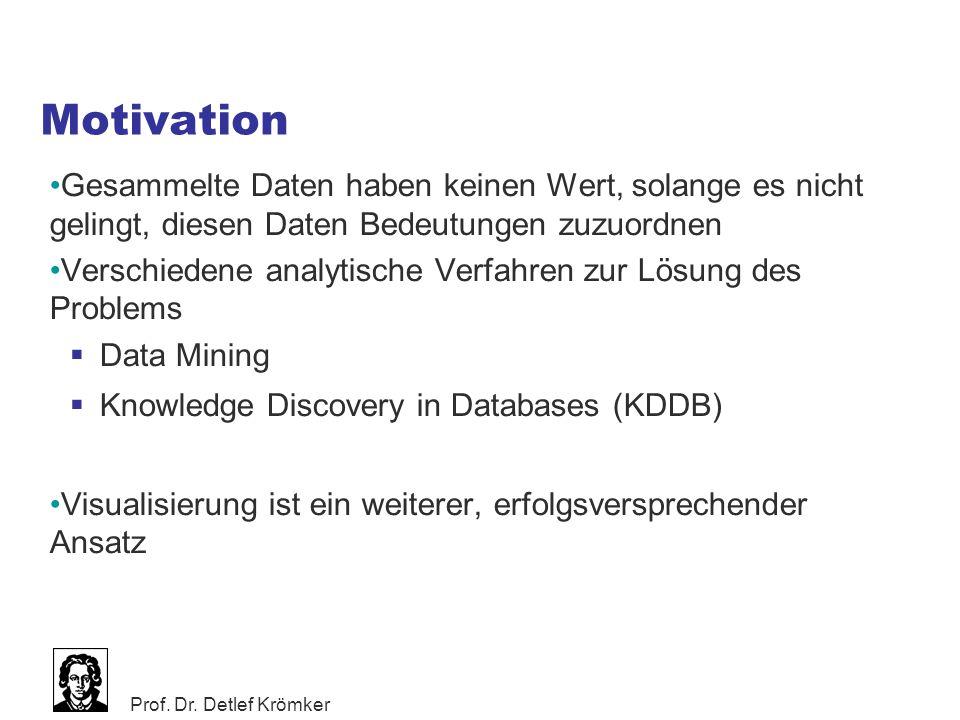 Motivation Gesammelte Daten haben keinen Wert, solange es nicht gelingt, diesen Daten Bedeutungen zuzuordnen.