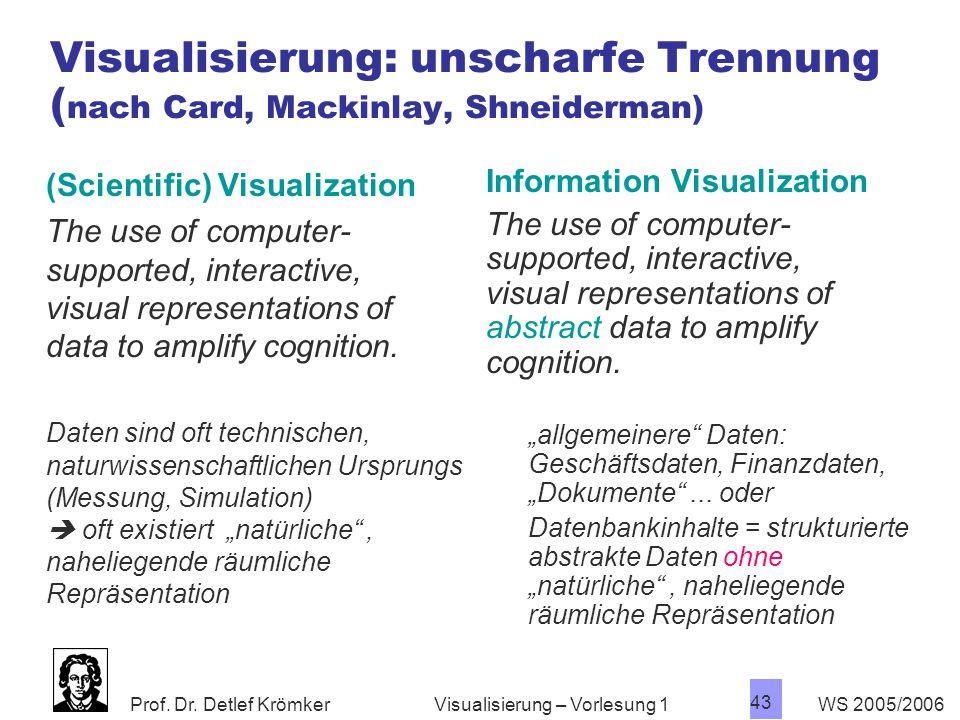 Visualisierung: unscharfe Trennung (nach Card, Mackinlay, Shneiderman)