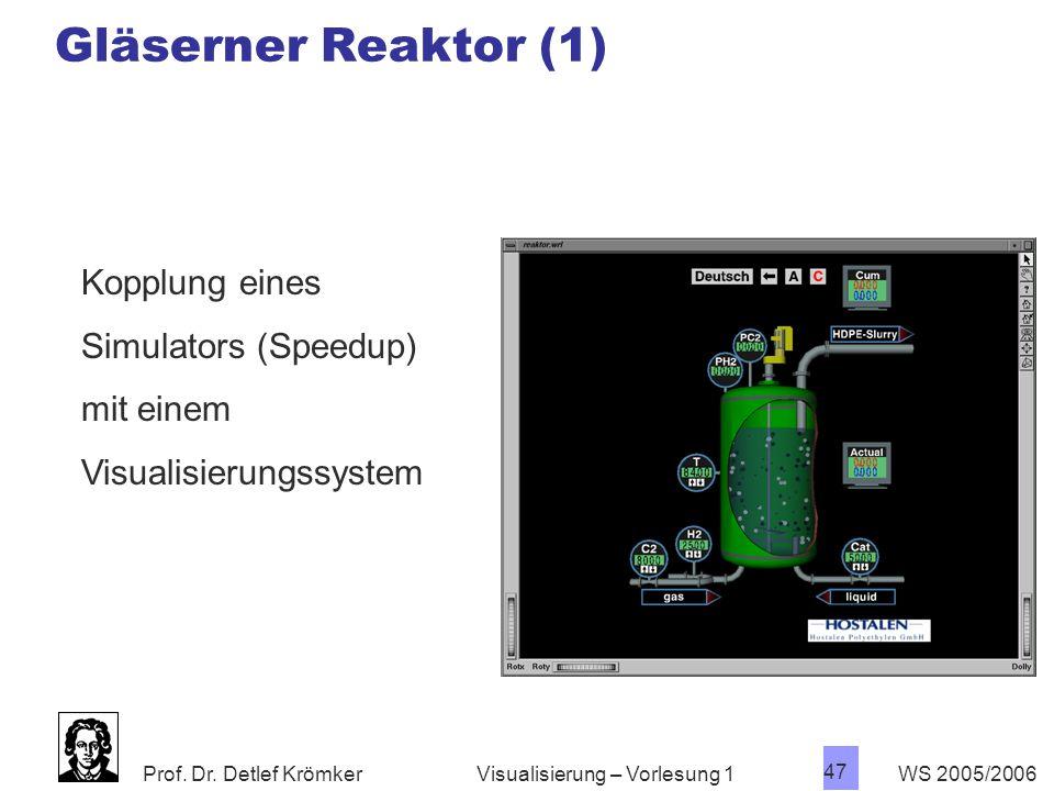 Gläserner Reaktor (1) Kopplung eines Simulators (Speedup) mit einem