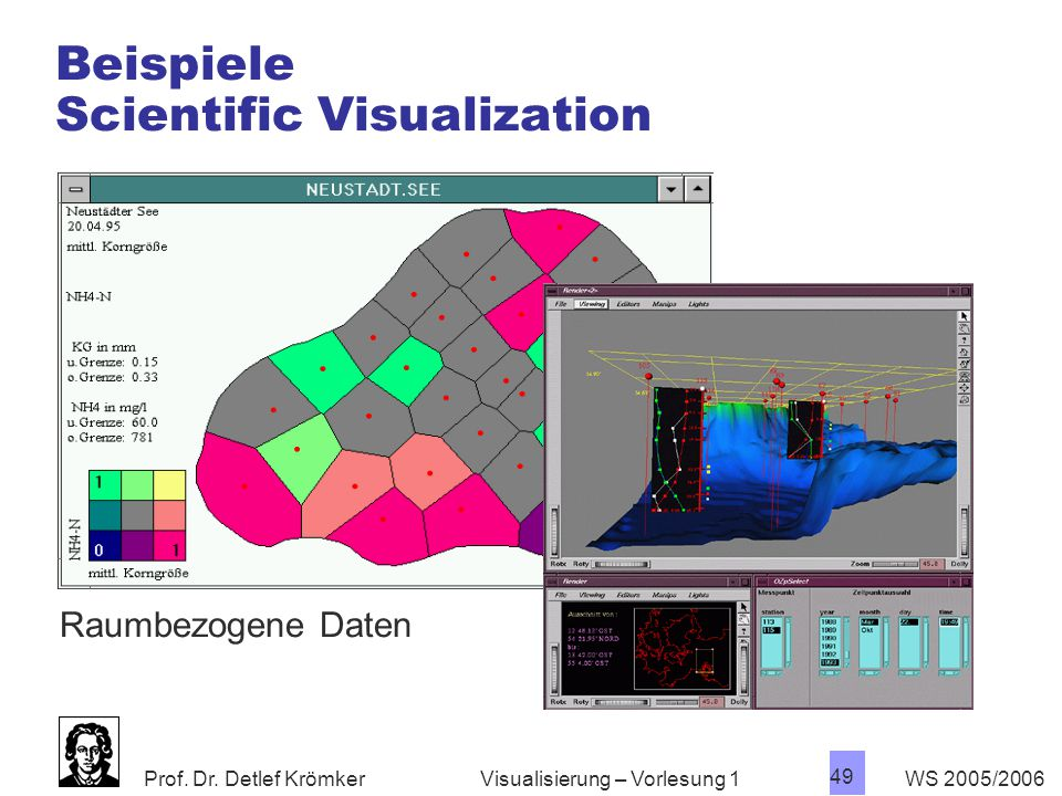 Beispiele Scientific Visualization