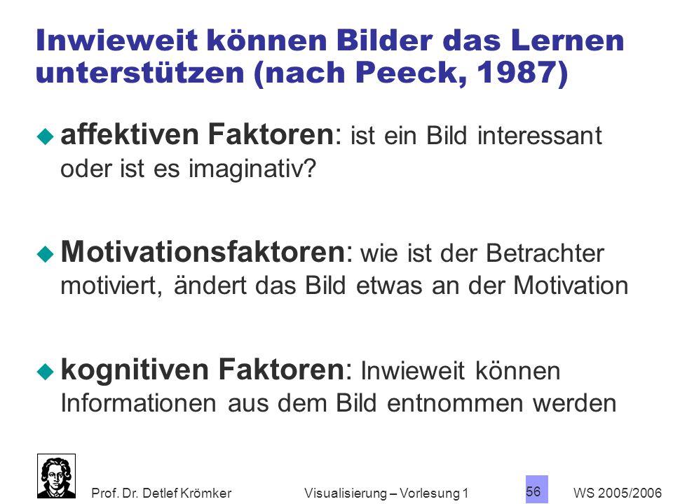 Inwieweit können Bilder das Lernen unterstützen (nach Peeck, 1987)