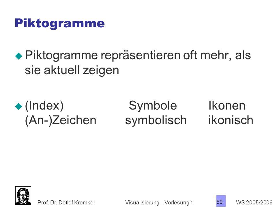 Piktogramme repräsentieren oft mehr, als sie aktuell zeigen