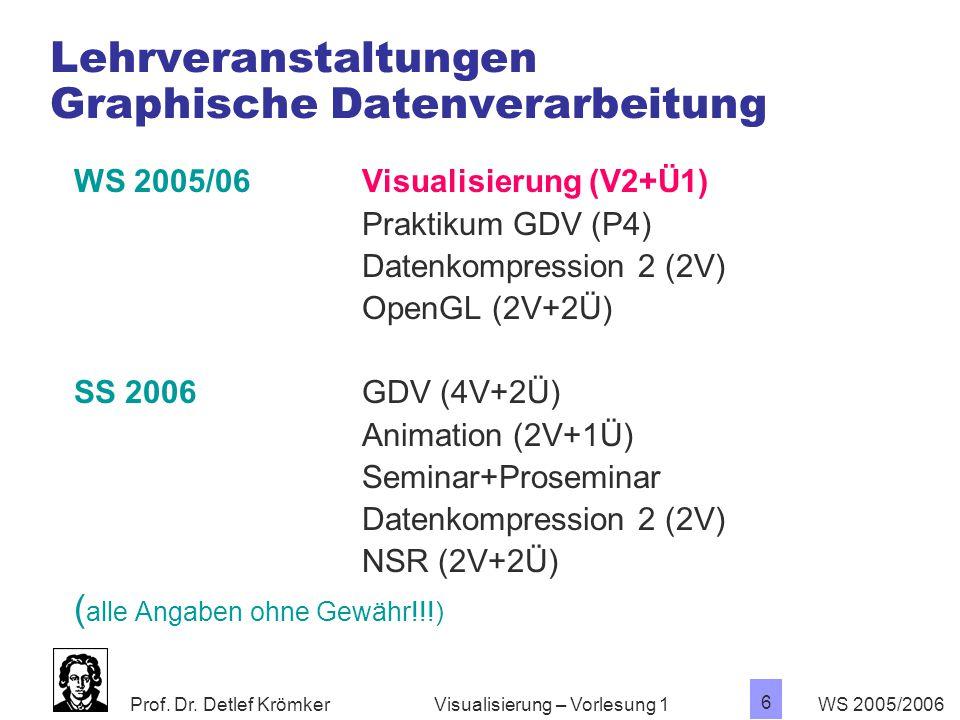 Lehrveranstaltungen Graphische Datenverarbeitung