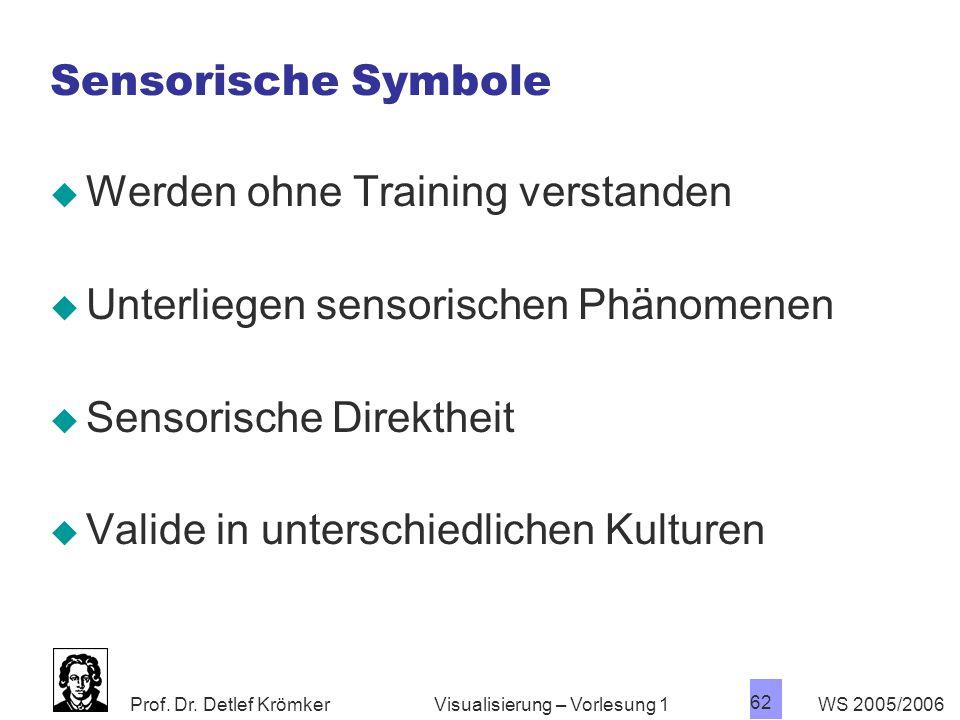 Werden ohne Training verstanden Unterliegen sensorischen Phänomenen