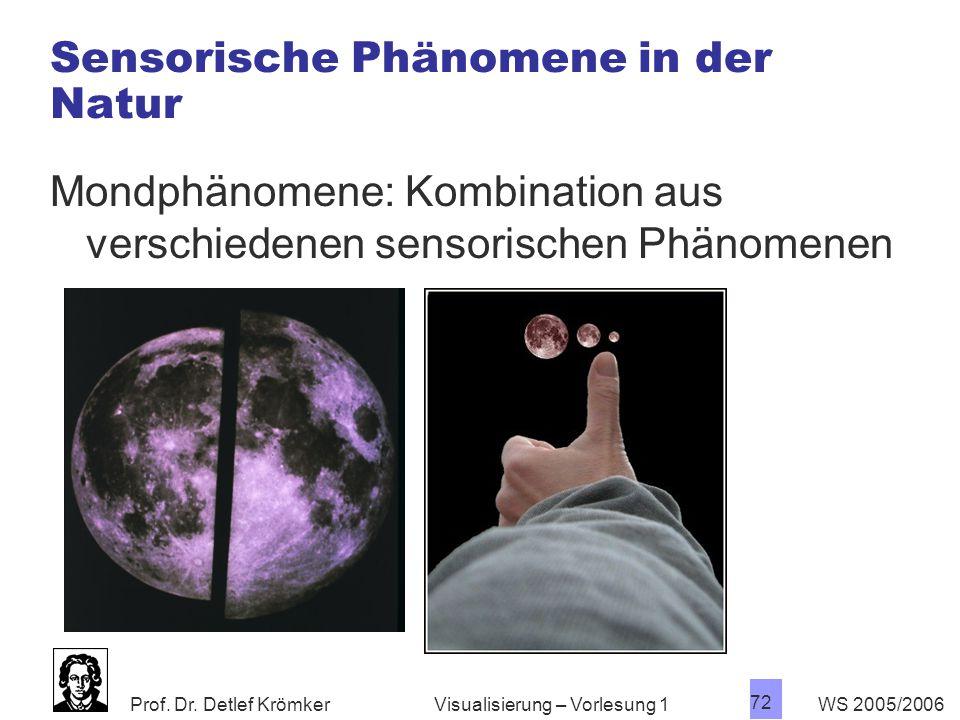 Sensorische Phänomene in der Natur