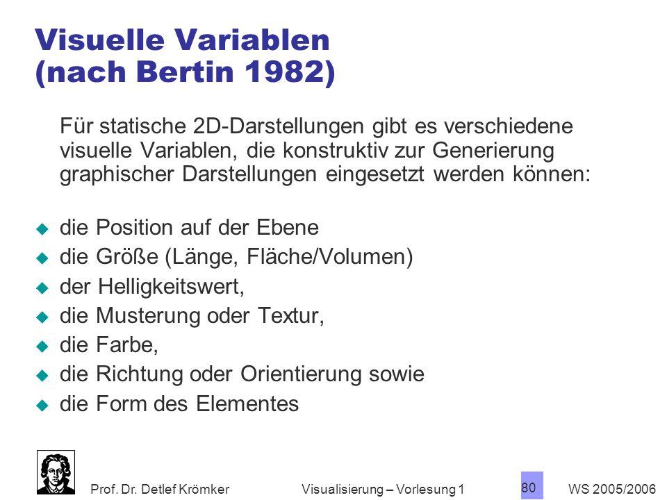 Visuelle Variablen (nach Bertin 1982)
