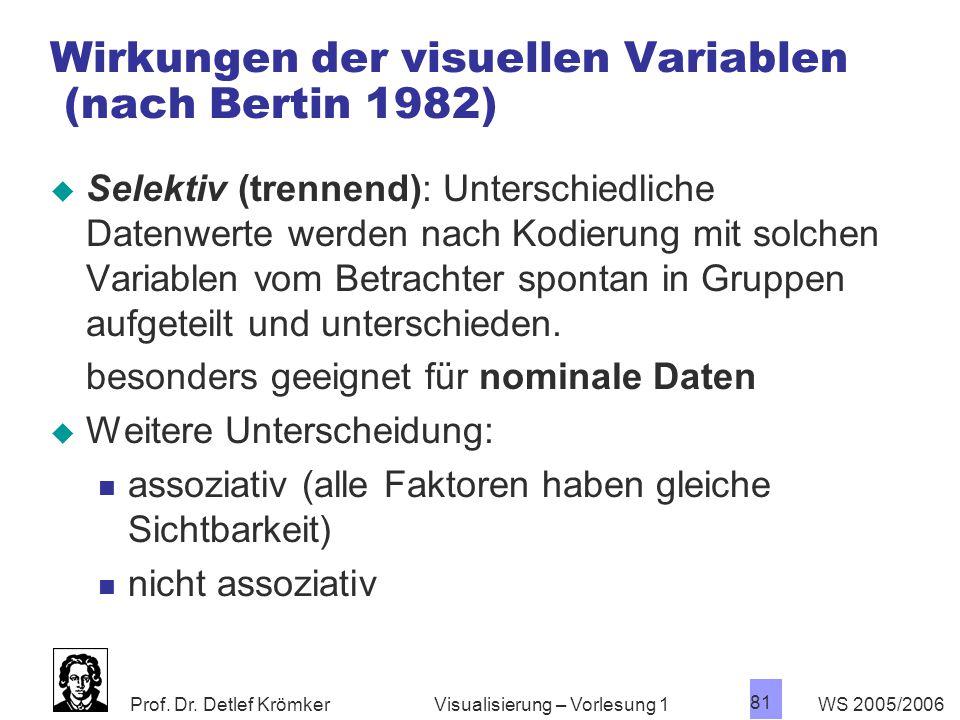 Wirkungen der visuellen Variablen (nach Bertin 1982)