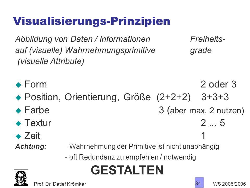Visualisierungs-Prinzipien
