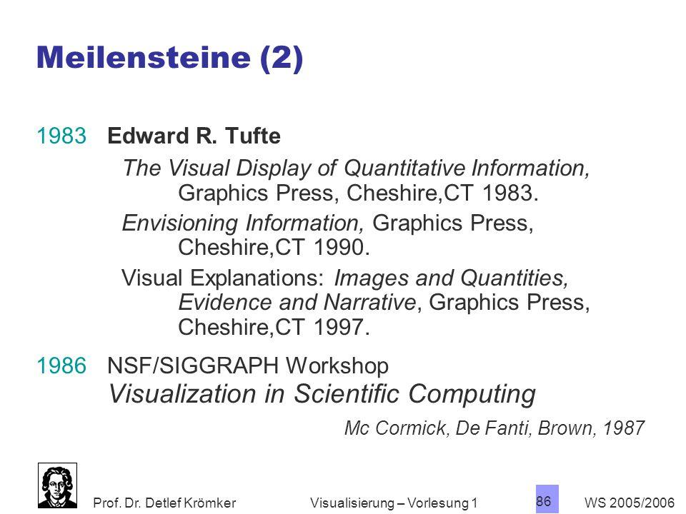 Meilensteine (2) 1983 Edward R. Tufte