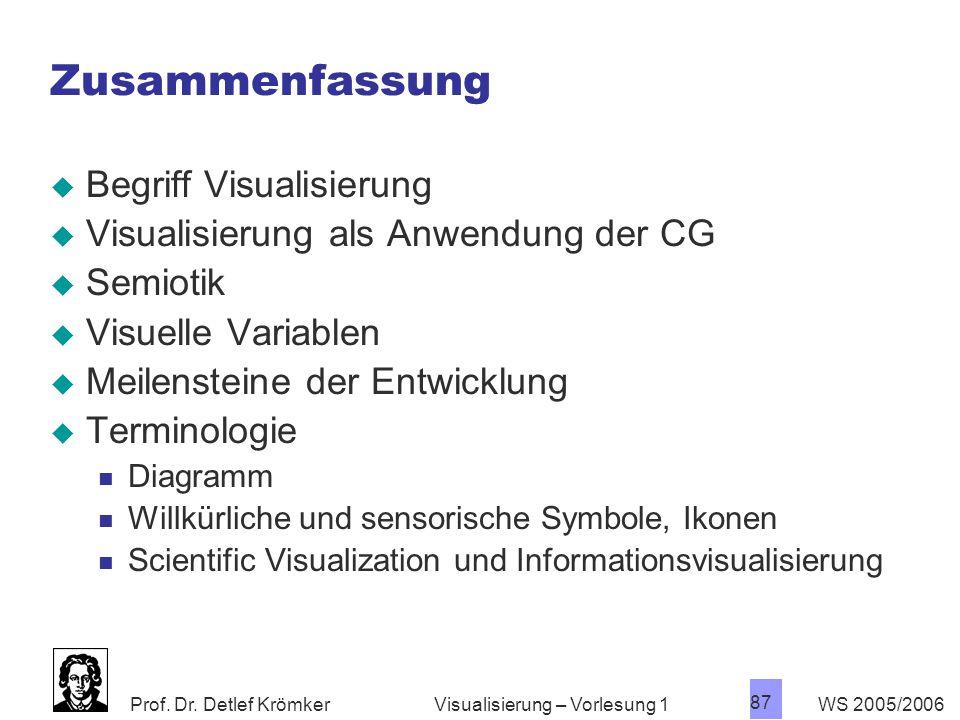 Zusammenfassung Begriff Visualisierung