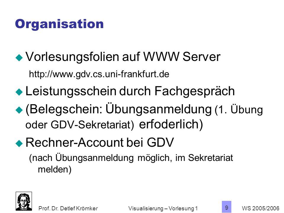 Vorlesungsfolien auf WWW Server Leistungsschein durch Fachgespräch