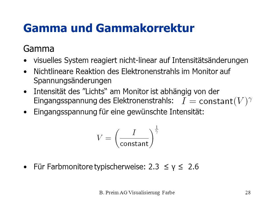 Gamma und Gammakorrektur