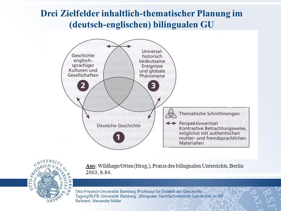Drei Zielfelder inhaltlich-thematischer Planung im (deutsch-englischen) bilingualen GU
