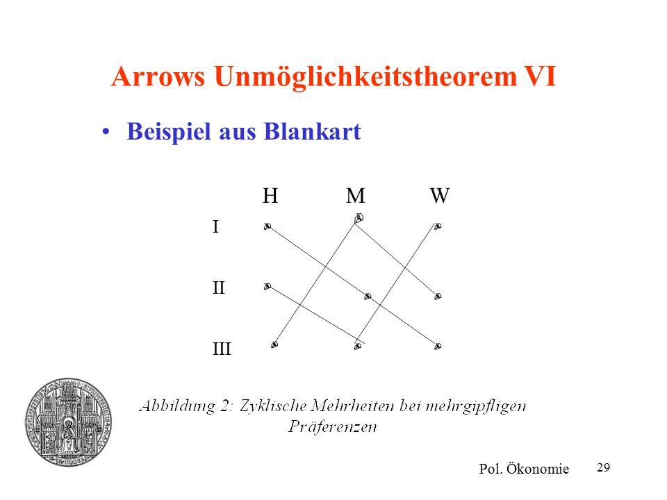 Arrows Unmöglichkeitstheorem VI