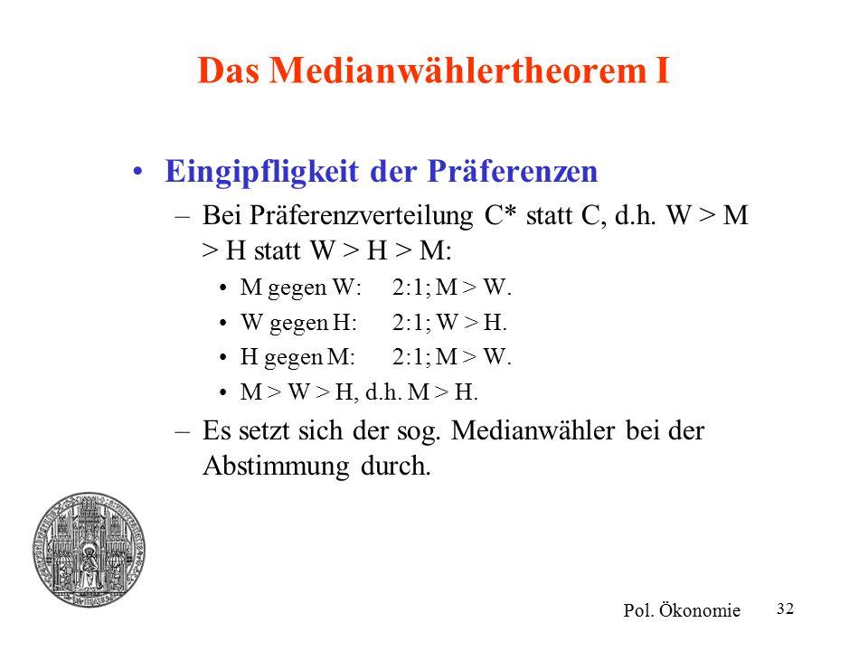 Das Medianwählertheorem I
