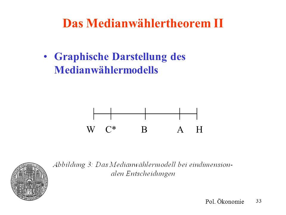 Das Medianwählertheorem II