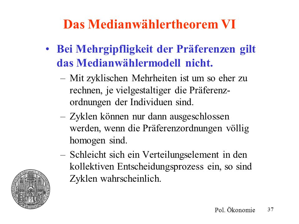 Das Medianwählertheorem VI