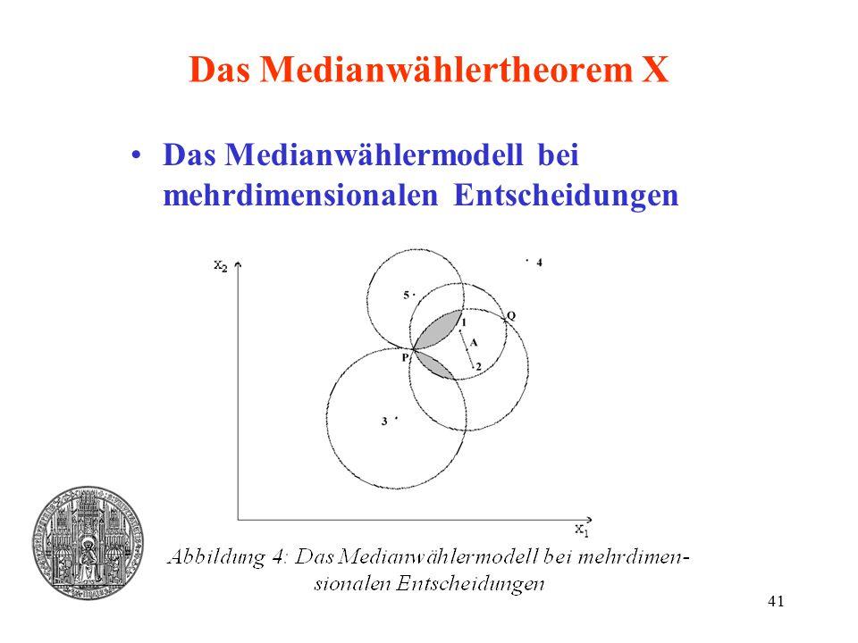 Das Medianwählertheorem X