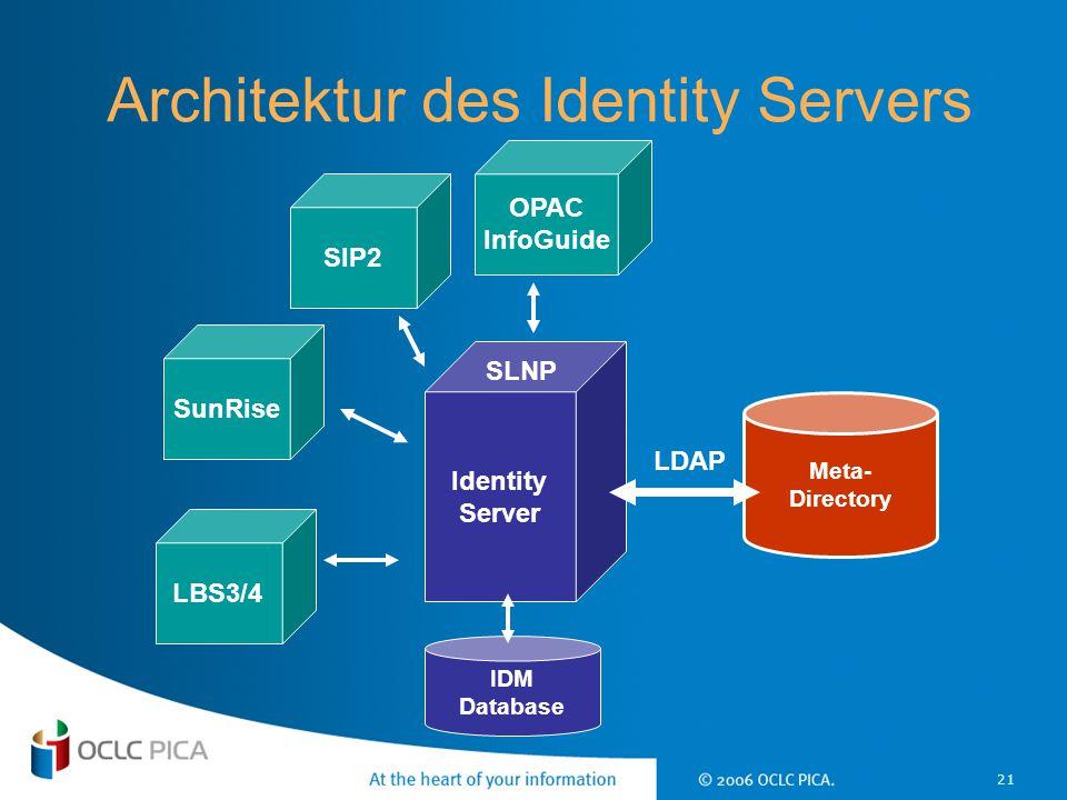 Architektur des Identity Servers
