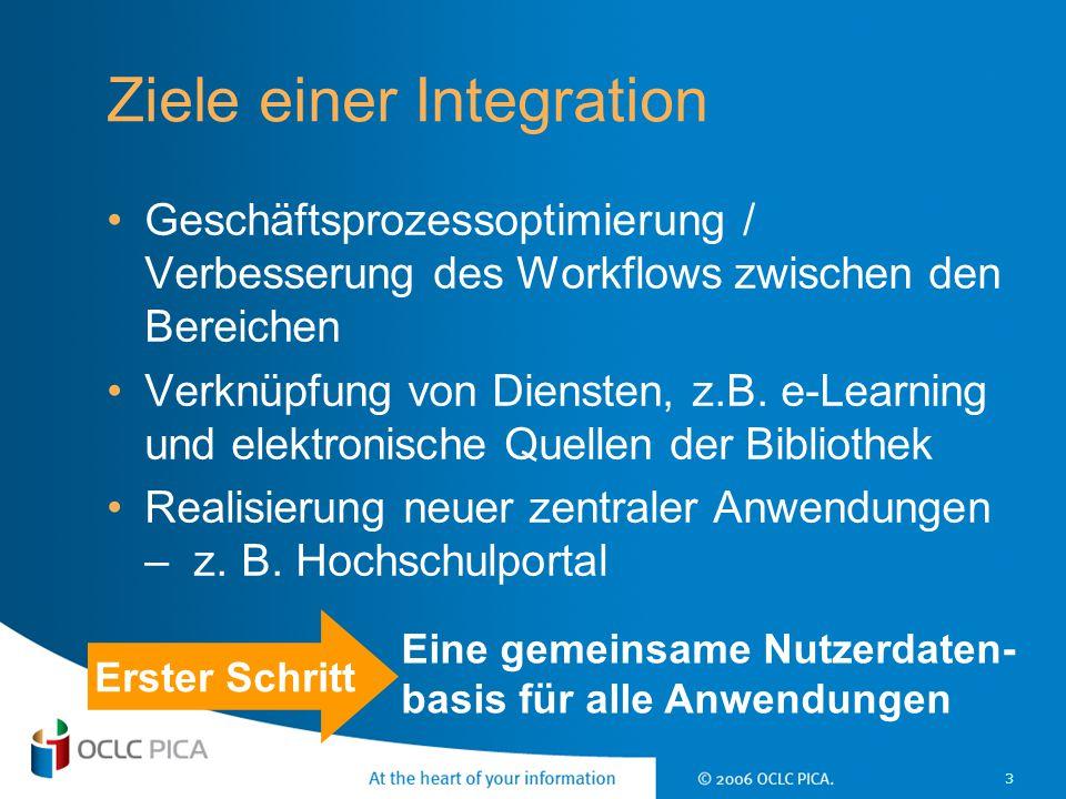 Ziele einer Integration