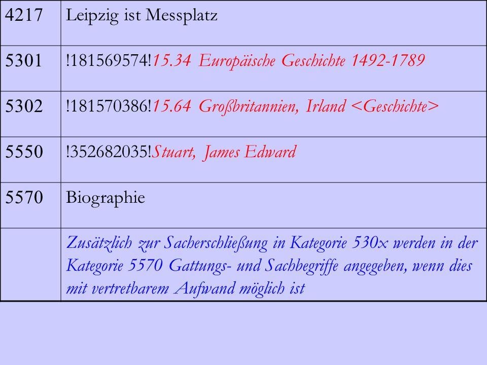 4217 Leipzig ist Messplatz. 5301. !181569574!15.34 Europäische Geschichte 1492-1789. 5302. !181570386!15.64 Großbritannien, Irland <Geschichte>