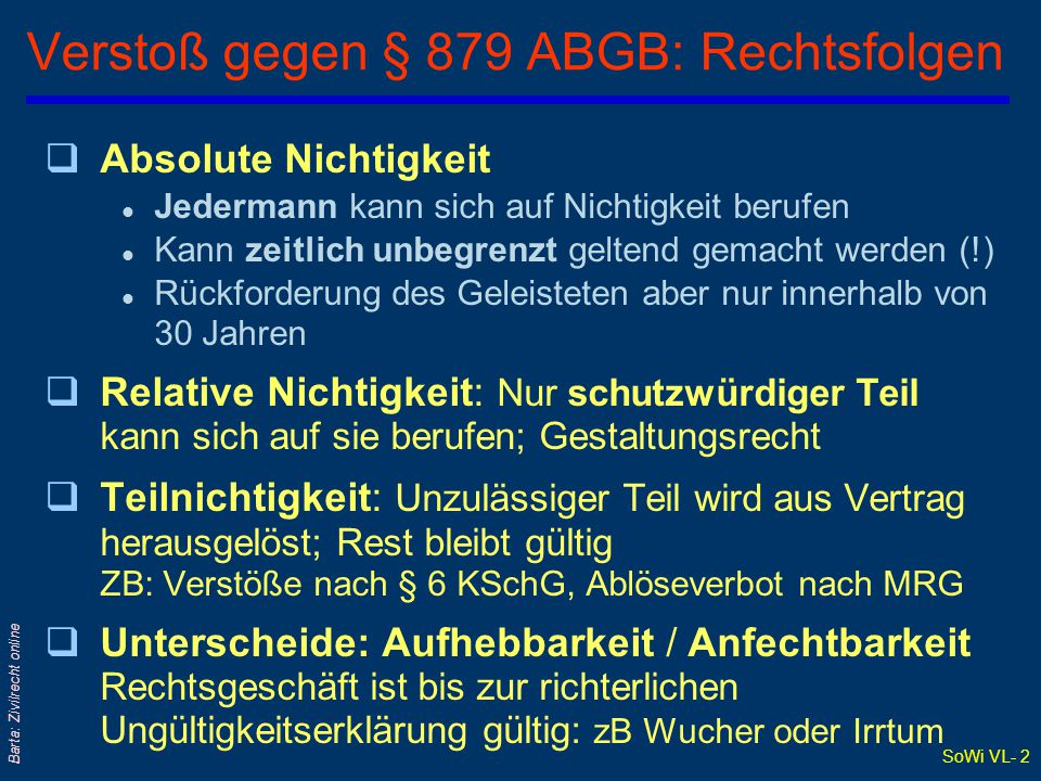 Verstoß gegen § 879 ABGB: Rechtsfolgen