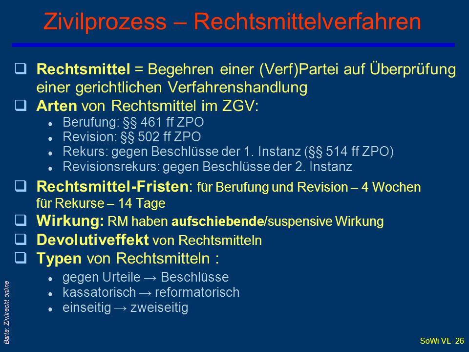 Zivilprozess – Rechtsmittelverfahren