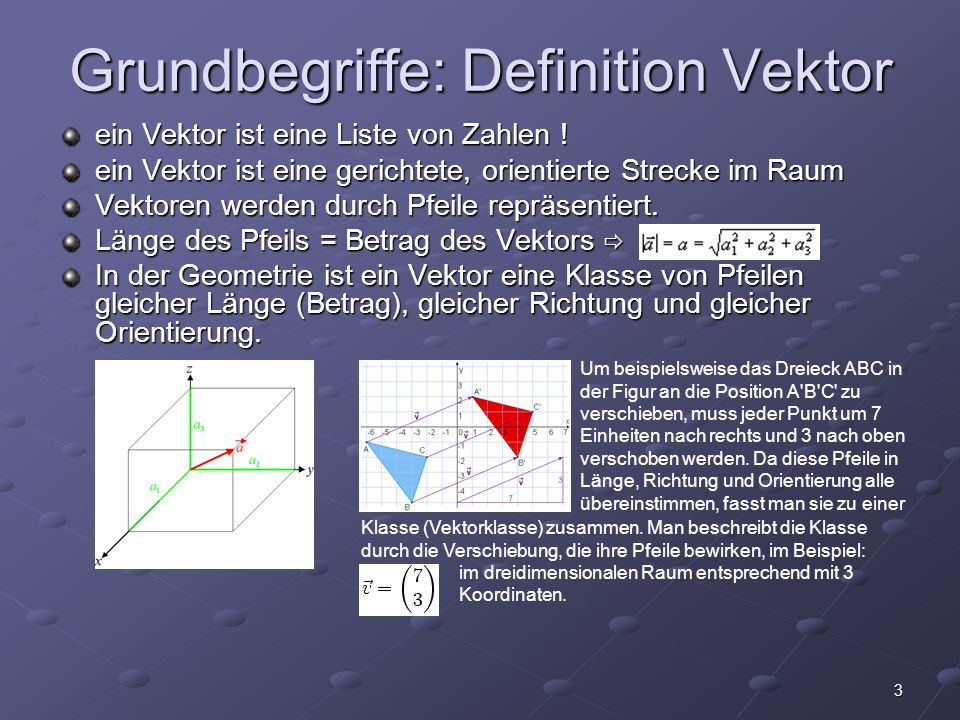 Grundbegriffe: Definition Vektor