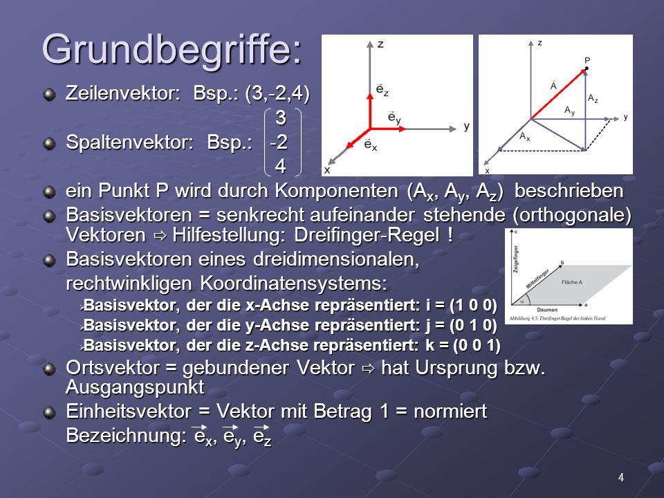 Grundbegriffe: Zeilenvektor: Bsp.: (3,-2,4) 3 Spaltenvektor: Bsp.: -2