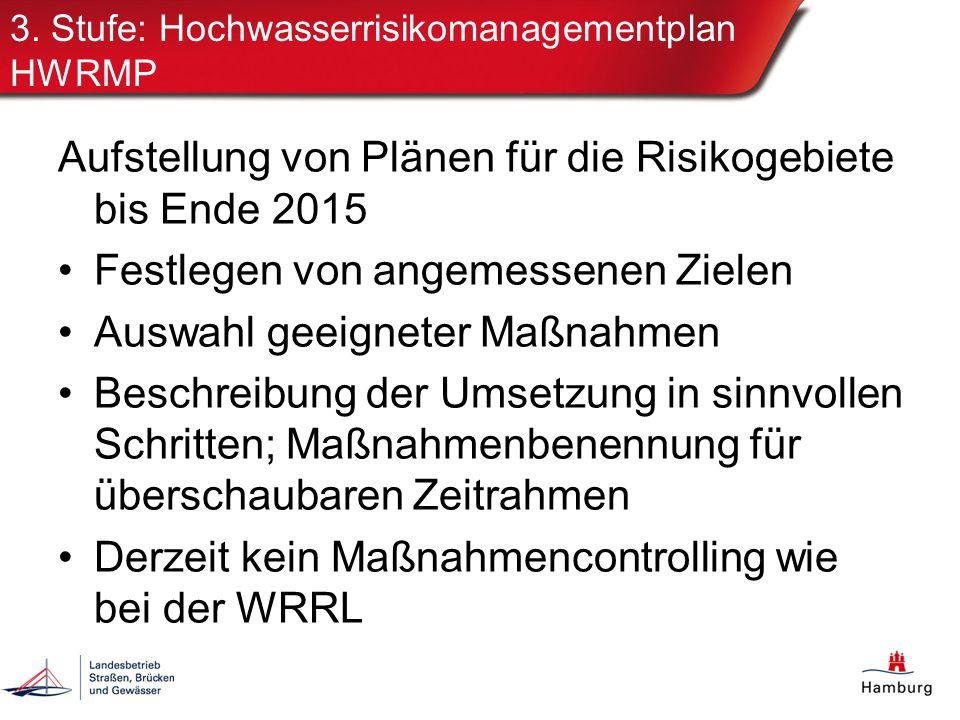 3. Stufe: Hochwasserrisikomanagementplan HWRMP