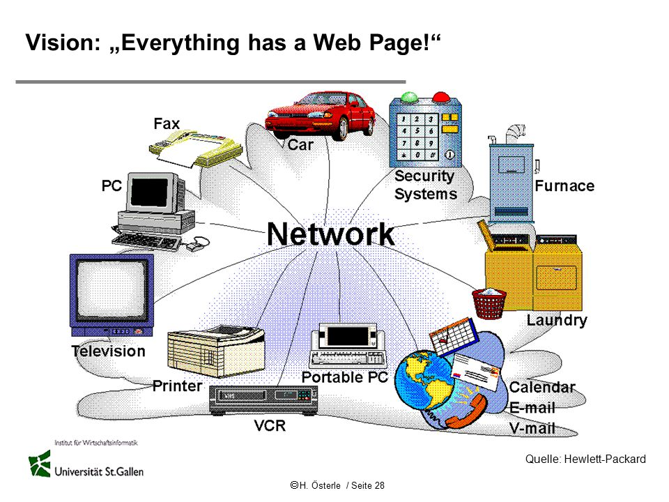"Vision: ""Everything has a Web Page!"