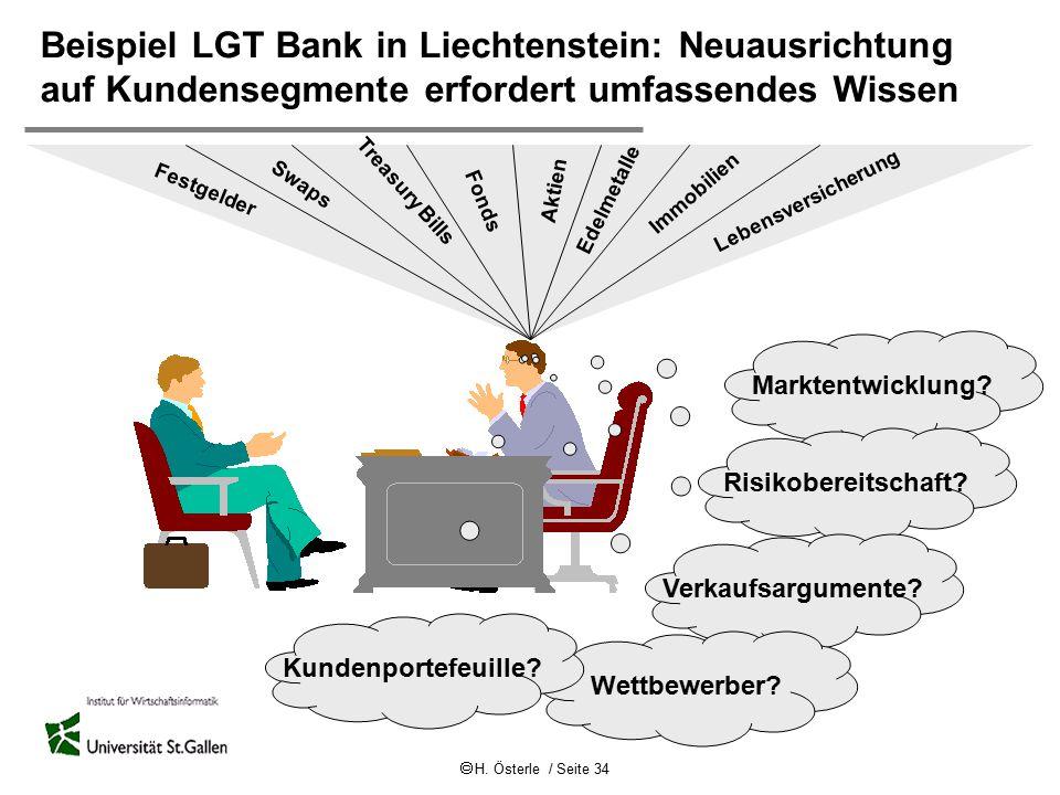 Beispiel LGT Bank in Liechtenstein: Neuausrichtung auf Kundensegmente erfordert umfassendes Wissen
