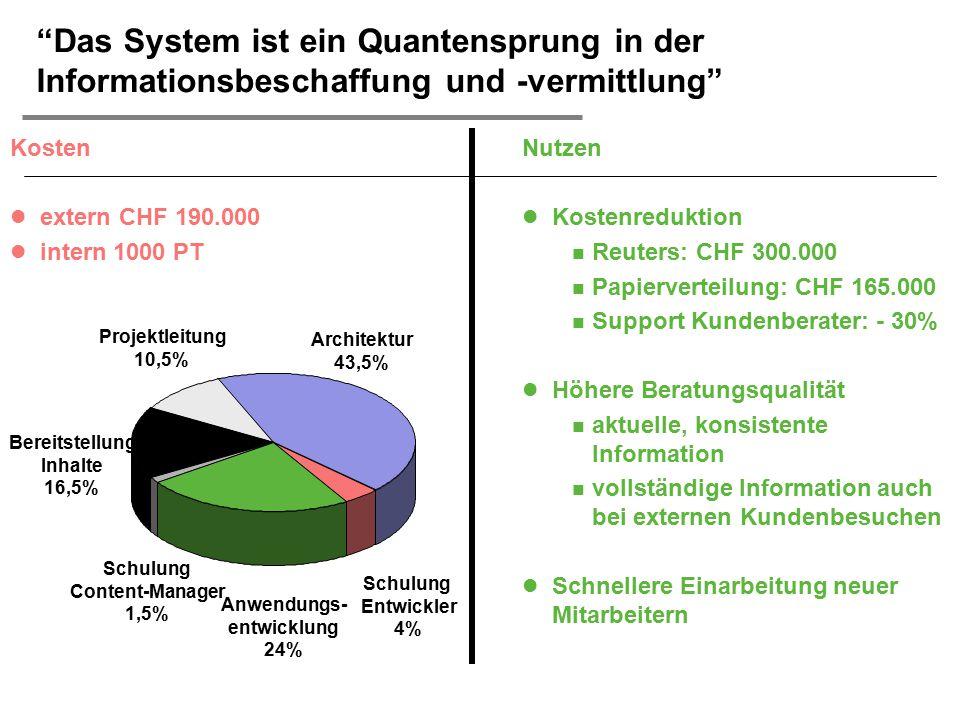 Das System ist ein Quantensprung in der Informationsbeschaffung und -vermittlung