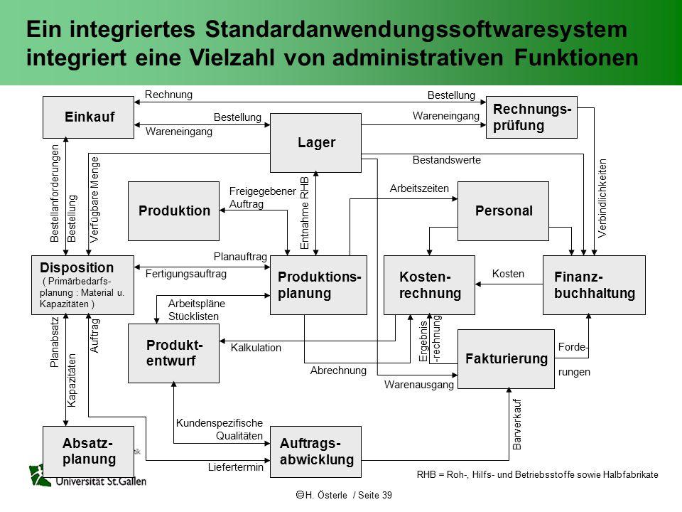 Ein integriertes Standardanwendungssoftwaresystem integriert eine Vielzahl von administrativen Funktionen