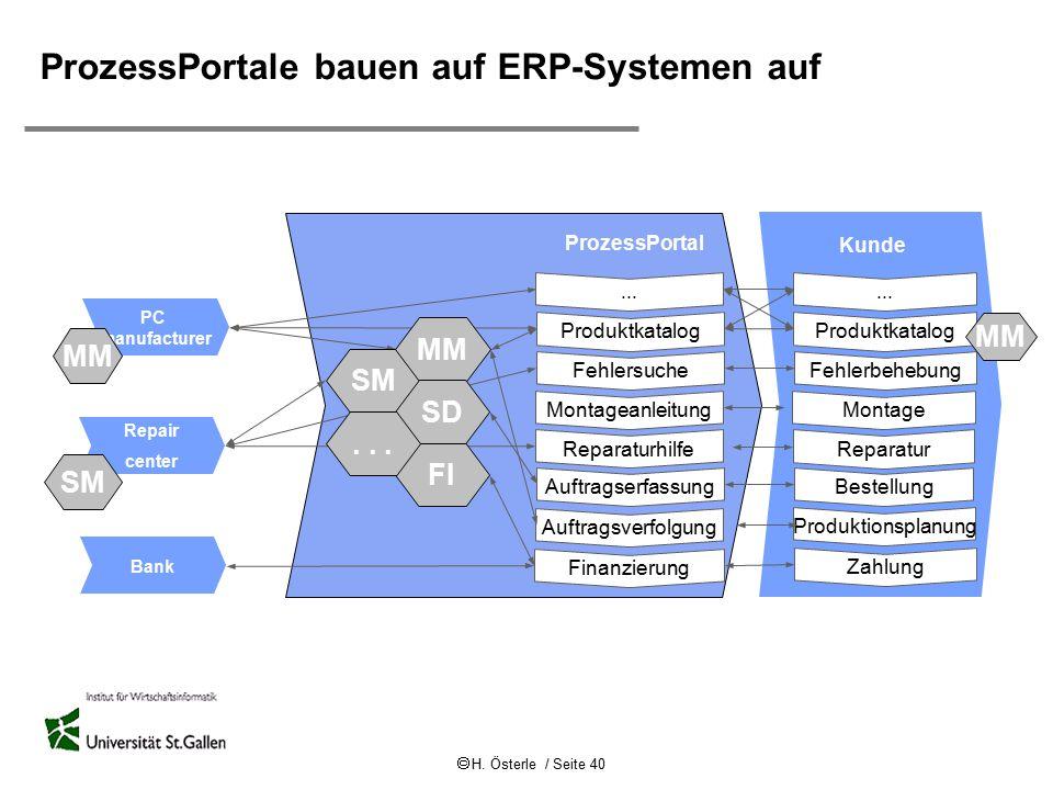 ProzessPortale bauen auf ERP-Systemen auf